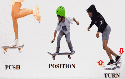 How to turn a skateboard